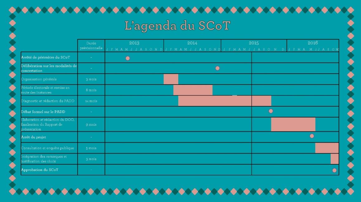 calendrier du scot